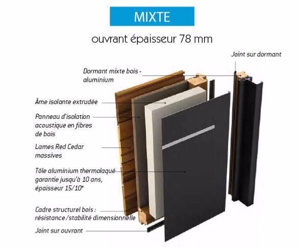 Seuil Aluminium CONFORME LOI HANDICAP, Hauteur 20 Mm